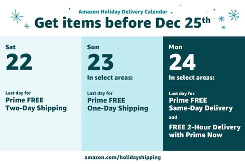 Amazon Holiday Shipping