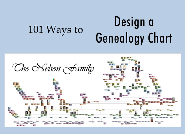 Legacy Family Tree Webinars: FREE WEBINAR 101 Ways to Design a Genealogy Chart presented by Janet Hovorka, Wednesday, December 12th, 7:00 pm Central