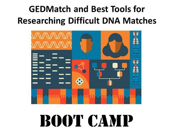 Join DNA genealogy expert Mary Eberle for GEDMatch & Best Tools for Researching Difficult DNA Matches Boot Camp on Saturday, February 16, 2019