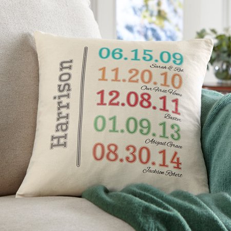 Wal-Mart: Save 32% on Personalize Fun Family History Pillow! This makes an amazing gift and a great way to mark special events in your family! Regularly $24.98 USD, now just $16.98 USD! FREE SHIPPING on orders over $35 USD and FREE IN-STORE PICKUP!