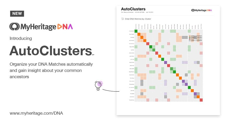 "Legacy Family Tree Webinars: FREE WEBINAR Visualizing Ancestral Lines with DNA AutoClusters presented by MyHeritage Webinars, Tuesday, April 9th, 2:00 pm Eastern / 1:00 pm Central / 12:00 pm Mountain / 11:00 am Pacific. ""AutoClusters is an automatic tool that organizes your DNA Matches into clusters that likely descended from common ancestors. Discover how you can leverage this powerful visual display to learn more about how you and your DNA Matches are related."""