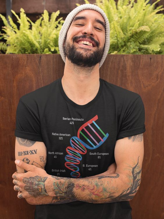 So you have your DNA test results and you are still looking for ways to share your results with friends and family . . . . how about a customized DNA Helix t-shirt from Celebrate DNA™?