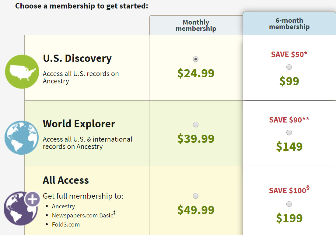 Save 50%* on Ancestry Memberships! Right now you can save 50% on a variety of 6-month memberships at Ancestry!