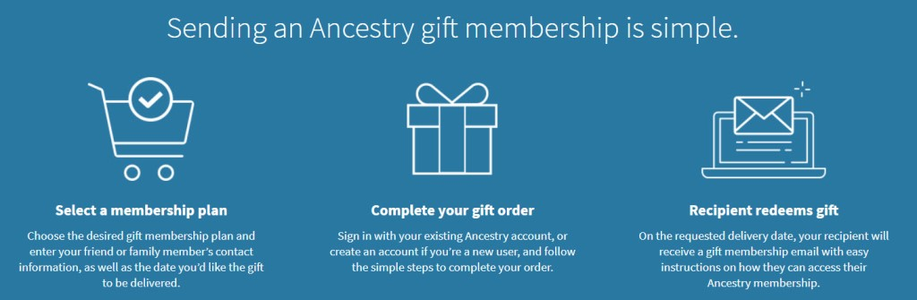 Actually, if you currently have a paid Ancestry subscriptions OR if you just have a free account, there are ways you can get an Ancestry Gift Membership for yourself!  See the Ancestry Gift Membership FAQ HERE.