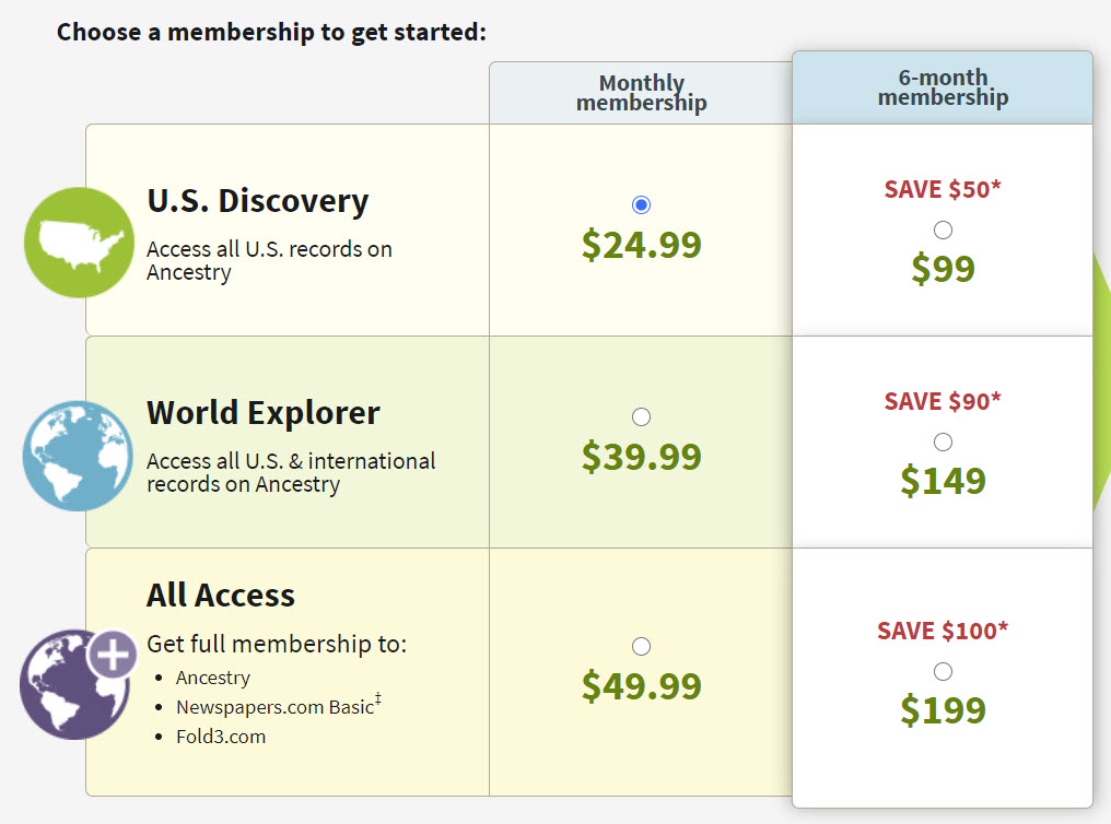 Save HUGE on Ancestry 6-Month Subscriptions!